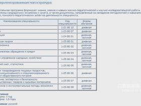 白俄罗斯国立经济大学研究生学费和专业方向