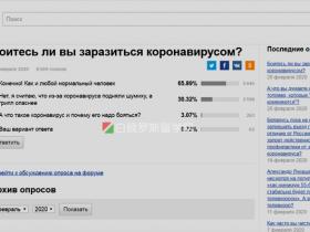白俄罗斯网站投票调查:你害怕感染冠状病毒吗?