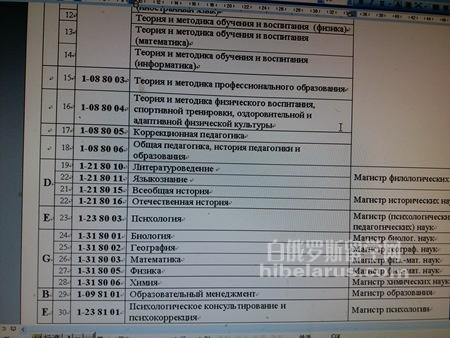 请问白俄罗斯国立师范大学研究生几年?有什么专业?