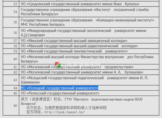 波洛茨克国立大学一年制研究生正在申请办理中